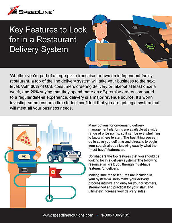 Delivery Features