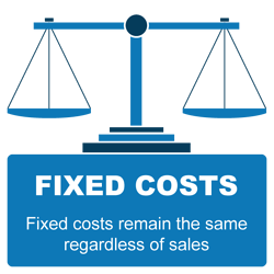 Fixed Costs scale