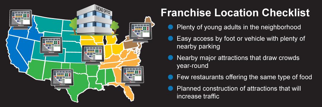 Franchise-Location-checklist