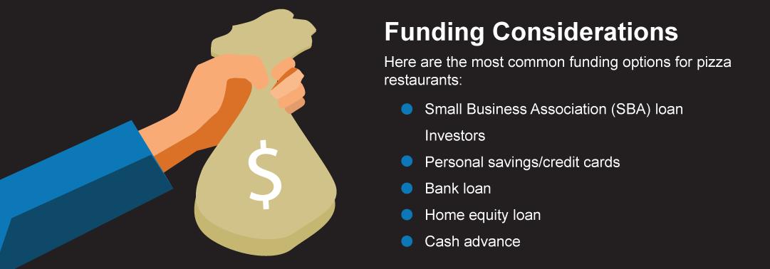 Checklist of funding options for restaurants