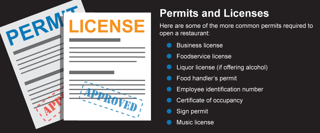 List of permits and licenses required in a restaurant