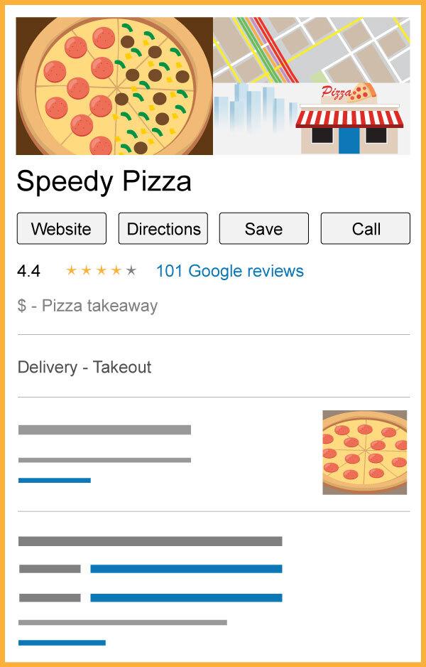 Pizzeria Google My Business Listing