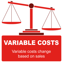 Variable Costs scale