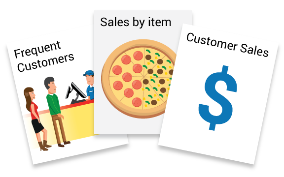 Frequent customers, sales by item and customer sales reports.