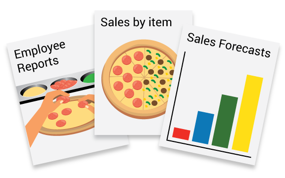 Employee reports, sales by item, and sales forecast reports