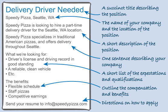 Delivery driver needed job ad example noting the important parts of the ad
