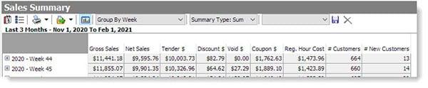 sales-summary-columns_sml