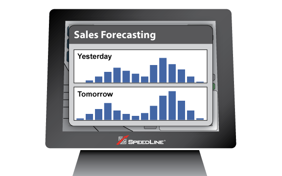 Sales forecasting for a pizzeria shown on the POS terminal