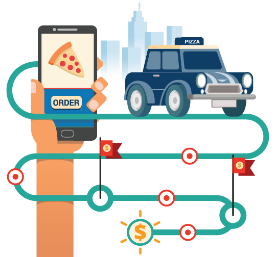 A hand holding a phone displaying an online ordering site, and a pizza delivery car