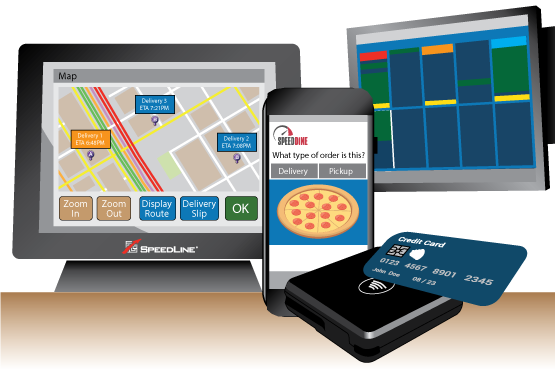 A POS, online ordering site, credit card reader and KDS